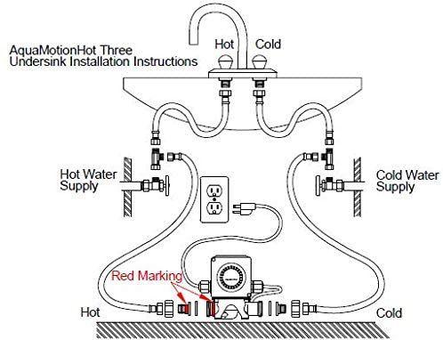 Hot Water Recirculating Pump Diagram